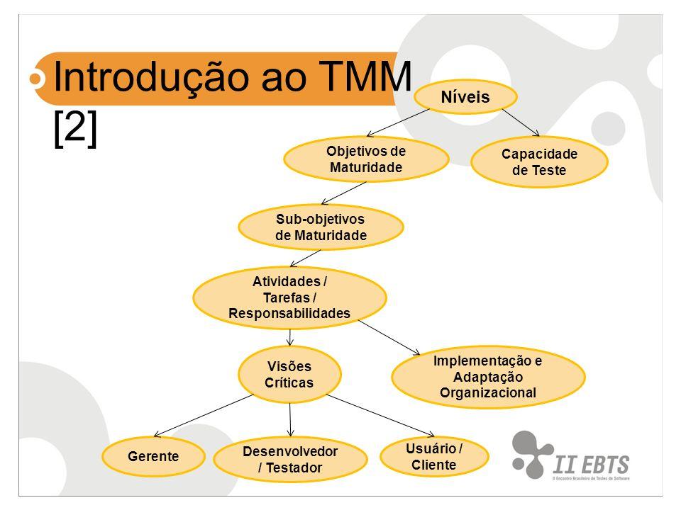Introdução ao TMM [2] Níveis Objetivos de Maturidade